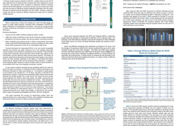 POSTER: The Combination of 3 New Sampling Techniques paired with GCMS for Determination of Up take Rates and Accurate Monitoring of SVOC Endocrine Disruptors in Indoor Air