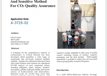 A More Comprehensive And Sensitive Method For CO2 Quality Assurance