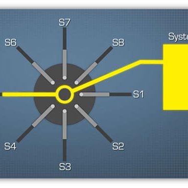 rotary-valves