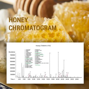 Honey-chromo-300x300