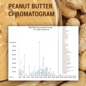 Peanut-Butter-chromo-300x300