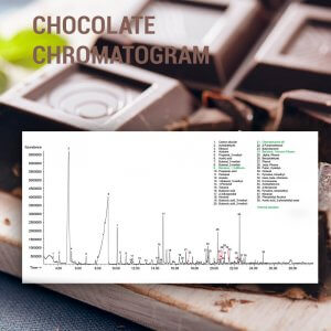 chocolate-chromo-300x300