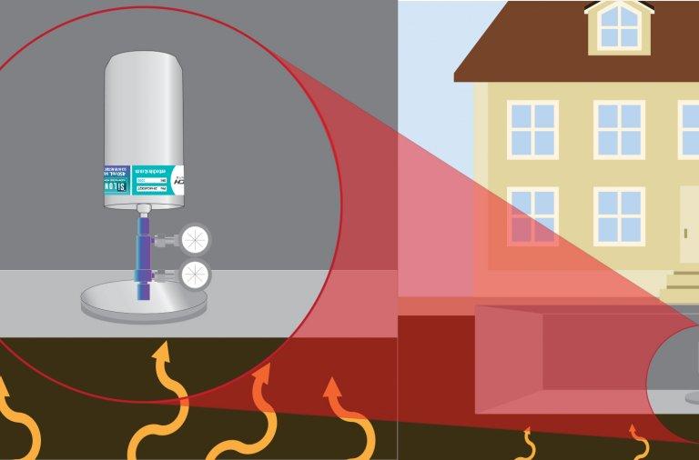 Vapor Intrusion Monitoring