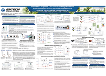 POSTER: Solvent-Free Terpene & Cannabinoid Profiling of Cannabis Consumer Products using Vacuum Assisted Sorbent Extraction (VASE) Thermal Desorption-GC-MS