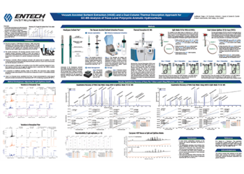 POSTER: Vacuum Assisted Sorbent Extraction (VASE) and a Dual-Column Thermal Desorption Approach for GC-MS Analysis of Trace-Level Polycyclic Aromatic Hydrocarbons (PAHs)