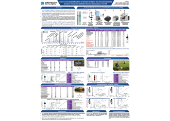 POSTER: Trace-Level Quantification of SVOCs in Water via Vacuum Assisted Sorbent Extraction (VASE) Thermal Desorption-GC-MS