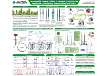 POSTER: Cannabinoid & Terpene Profiling of Cannabis by Solvent-Free Headspace Extraction and Thermal Desorption-GC-MS