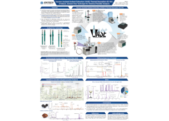 POSTER: Vacuum Assisted Sorbent Extraction (VASE) Thermal Desorption-GC-MS: A Robust, Solvent-Free Technique for Chemical Residue Analysis